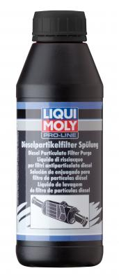 LIQUI MOLY Service-Additive 5171